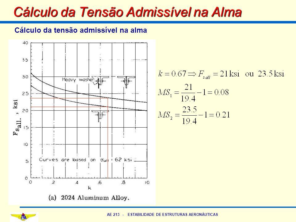 AE 213 - ESTABILIDADE DE ESTRUTURAS AERONÁUTICAS Cálculo da Tensão Admissível na Alma Cálculo da tensão admissível na alma