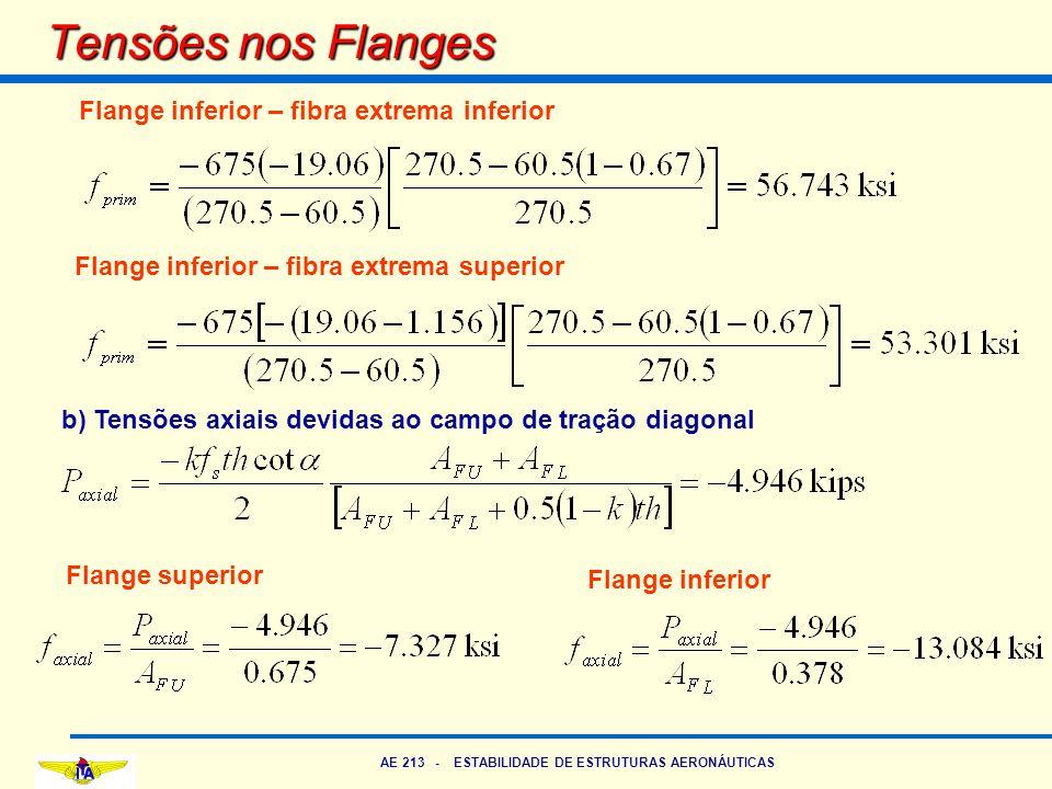 AE 213 - ESTABILIDADE DE ESTRUTURAS AERONÁUTICAS Tensões nos Flanges b) Tensões axiais devidas ao campo de tração diagonal Flange inferior – fibra ext