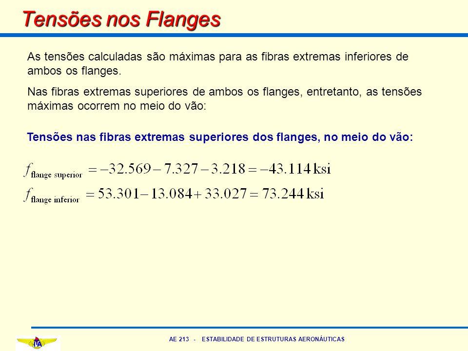 AE 213 - ESTABILIDADE DE ESTRUTURAS AERONÁUTICAS Tensões nos Flanges As tensões calculadas são máximas para as fibras extremas inferiores de ambos os