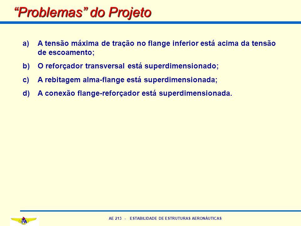 """AE 213 - ESTABILIDADE DE ESTRUTURAS AERONÁUTICAS """"Problemas"""" do Projeto a)A tensão máxima de tração no flange inferior está acima da tensão de escoame"""