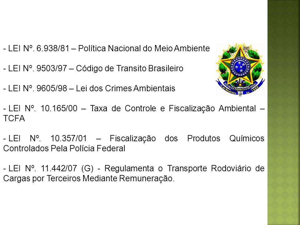 - LEI Nº. 6.938/81 – Política Nacional do Meio Ambiente - LEI Nº. 9503/97 – Código de Transito Brasileiro - LEI Nº. 9605/98 – Lei dos Crimes Ambientai