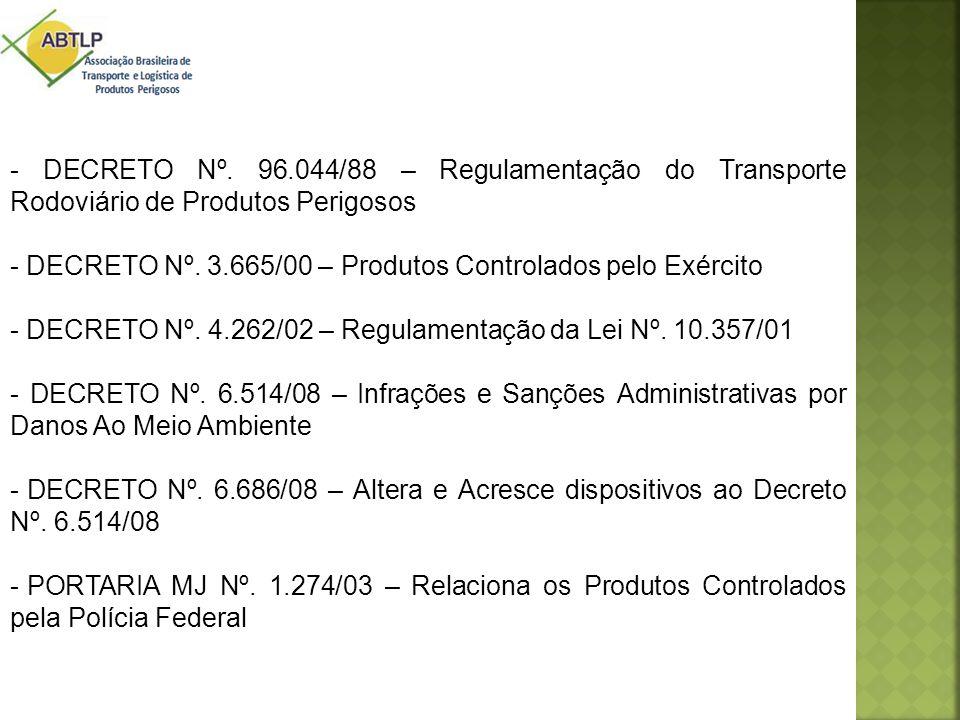 - DECRETO Nº. 96.044/88 – Regulamentação do Transporte Rodoviário de Produtos Perigosos - DECRETO Nº. 3.665/00 – Produtos Controlados pelo Exército -