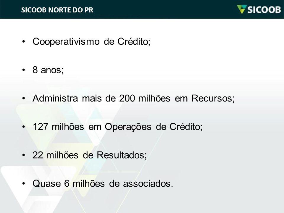 SICOOB NORTE DO PR •Cooperativismo de Crédito; •8 anos; •Administra mais de 200 milhões em Recursos; •127 milhões em Operações de Crédito; •22 milhões