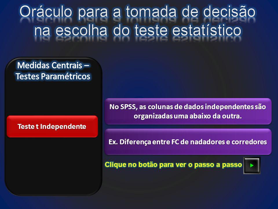 Teste t Independente No SPSS, as colunas de dados independentes são organizadas uma abaixo da outra.