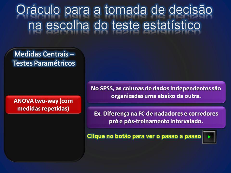 ANOVA two-way (com medidas repetidas) No SPSS, as colunas de dados independentes são organizadas uma abaixo da outra.