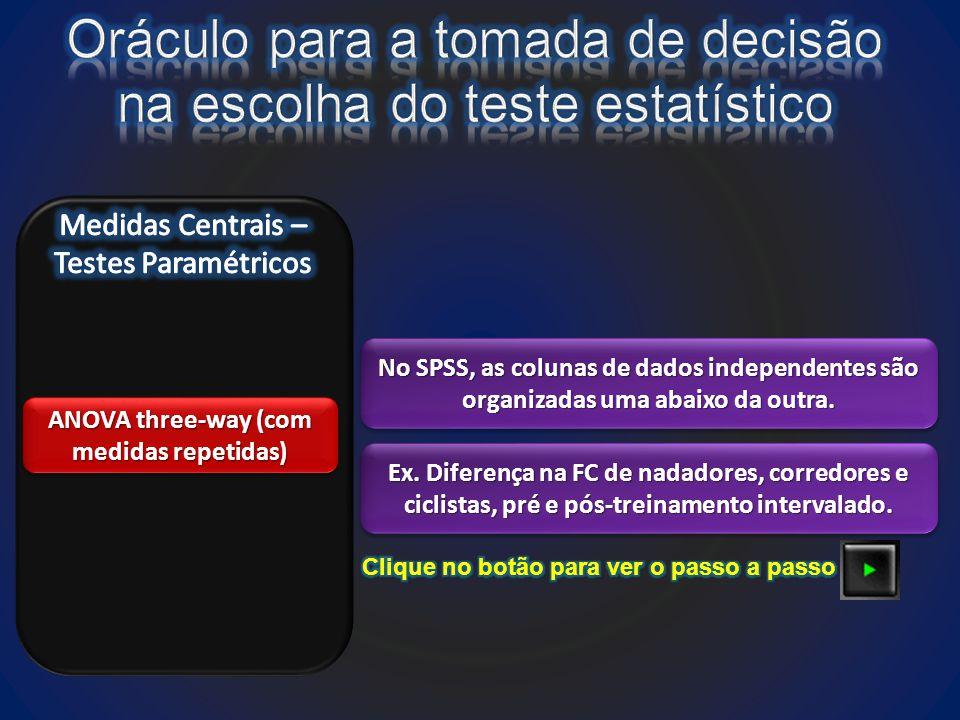 ANOVA three-way (com medidas repetidas) No SPSS, as colunas de dados independentes são organizadas uma abaixo da outra.