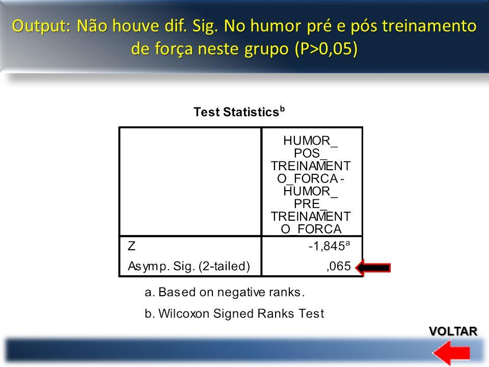 Output: Não houve dif. Sig. No humor pré e pós treinamento de força neste grupo (P>0,05) VOLTAR
