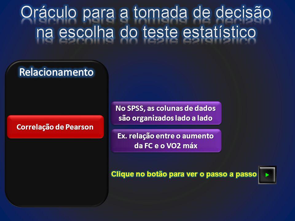 Correlação de Pearson No SPSS, as colunas de dados são organizados lado a lado Ex.