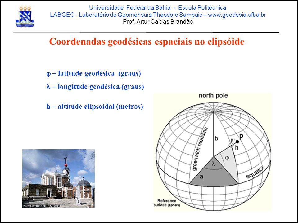  – latitude geodésica (graus)  – longitude geodésica (graus) h – altitude elipsoidal (metros) Coordenadas geodésicas espaciais no elipsóide Universi