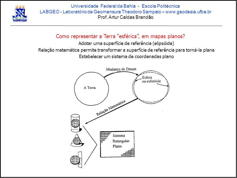 """Como representar a Terra """"esférica"""", em mapas planos? Adotar uma superfície de referência (elipsóide) Relação matemática permite transformar a superfí"""