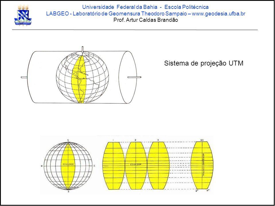 Sistema de projeção UTM Universidade Federal da Bahia - Escola Politécnica LABGEO - Laboratório de Geomensura Theodoro Sampaio – www.geodesia.ufba.br