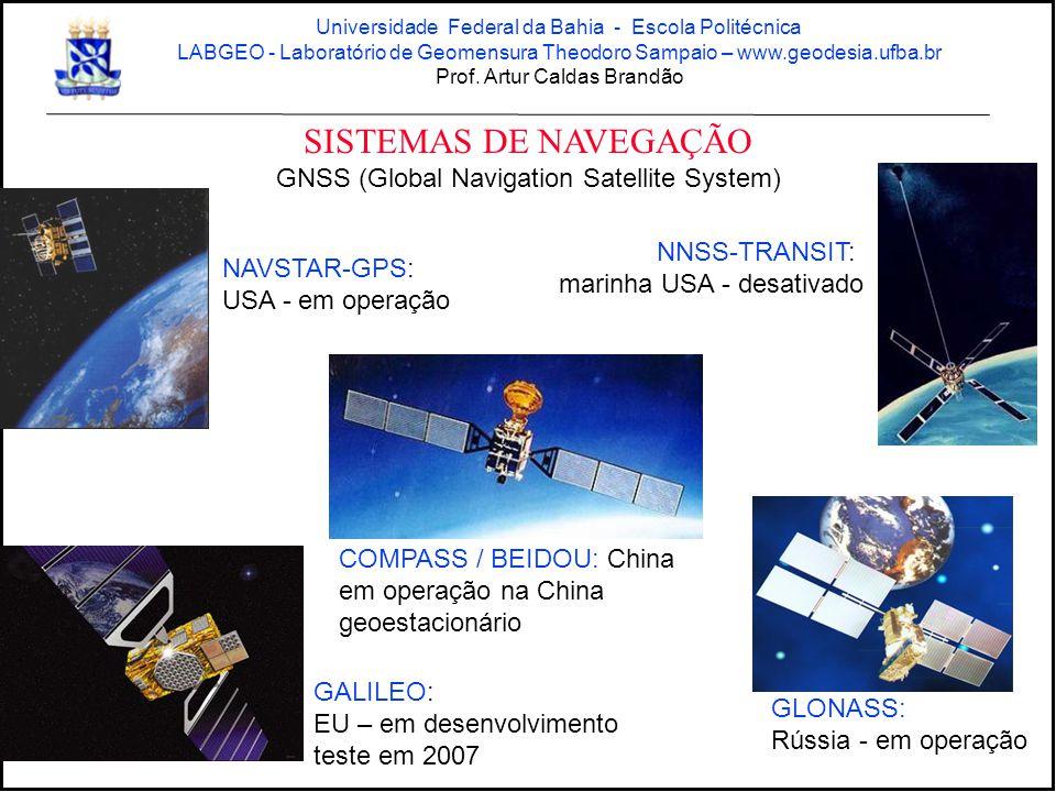 SISTEMAS DE NAVEGAÇÃO GNSS (Global Navigation Satellite System) NNSS-TRANSIT: marinha USA - desativado NAVSTAR-GPS: USA - em operação GLONASS: Rússia