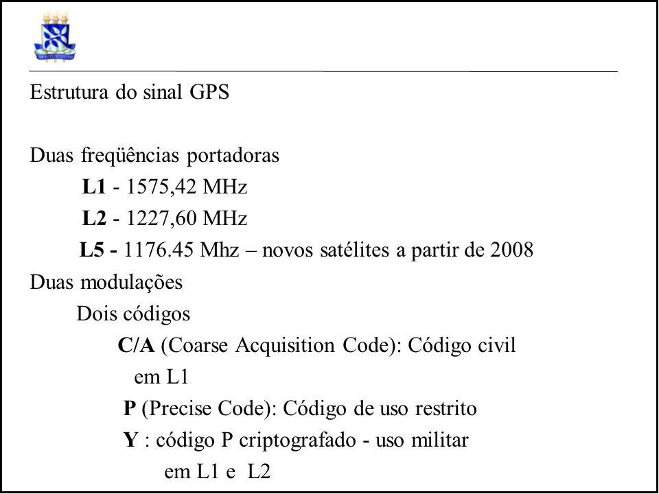 Estrutura do sinal GPS Duas freqüências portadoras L1 - 1575,42 MHz L2 - 1227,60 MHz L5 - 1176.45 Mhz – novos satélites a partir de 2008 Duas modulaçõ