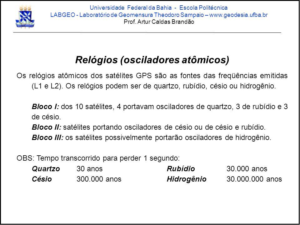 Relógios (osciladores atômicos) Os relógios atômicos dos satélites GPS são as fontes das freqüências emitidas (L1 e L2). Os relógios podem ser de quar