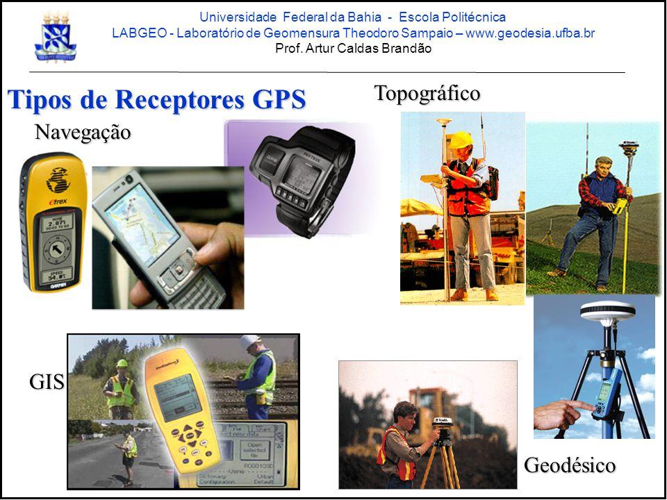Navegação GIS Topográfico Geodésico Geodésico Tipos de Receptores GPS Universidade Federal da Bahia - Escola Politécnica LABGEO - Laboratório de Geome