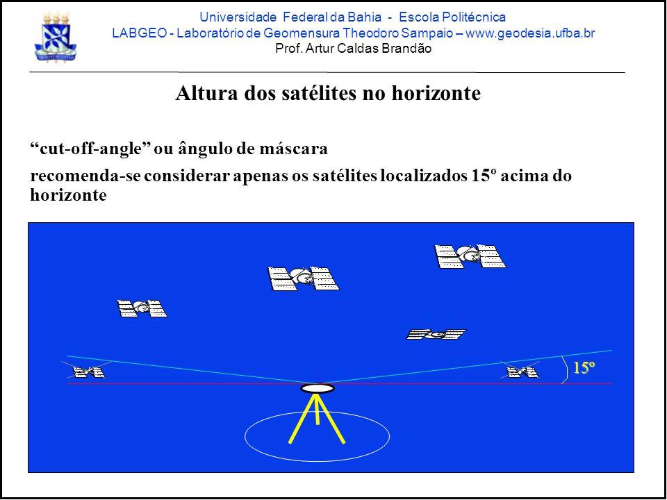 """Altura dos satélites no horizonte """"cut-off-angle"""" ou ângulo de máscara recomenda-se considerar apenas os satélites localizados 15º acima do horizonte"""