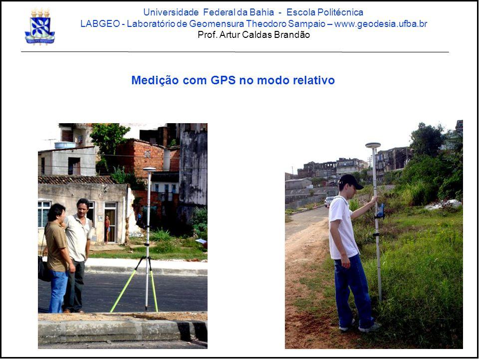 Medição com GPS no modo relativo Universidade Federal da Bahia - Escola Politécnica LABGEO - Laboratório de Geomensura Theodoro Sampaio – www.geodesia