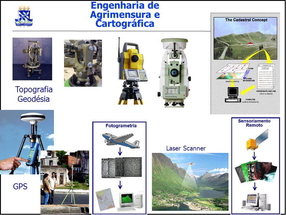 Engenharia de Agrimensura e Cartográfica Topografia Geodésia GPS Laser Scanner