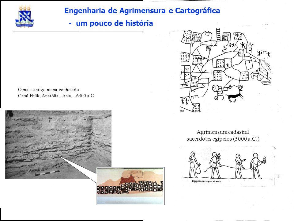 O mais antigo mapa conhecido Catal Hjük, Anatólia, Asia, ~6300 a.C. Agrimensura cadastral sacerdotes egípcios (5000 a.C.) Engenharia de Agrimensura e