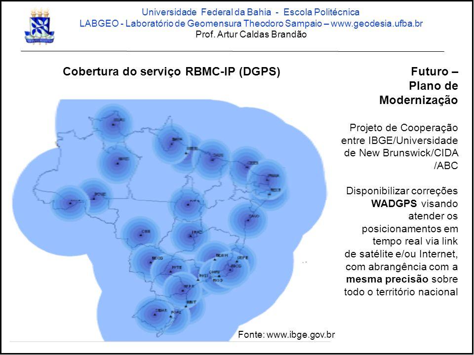 Cobertura do serviço RBMC-IP (DGPS)Futuro – Plano de Modernização Projeto de Cooperação entre IBGE/Universidade de New Brunswick/CIDA /ABC Disponibili