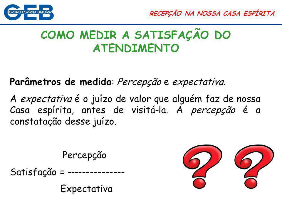 RECEPÇÃO NA NOSSA CASA ESPÍRITA  Percepção menor que a expectativa = DESENCANTO / FRUSTRAÇÃO.