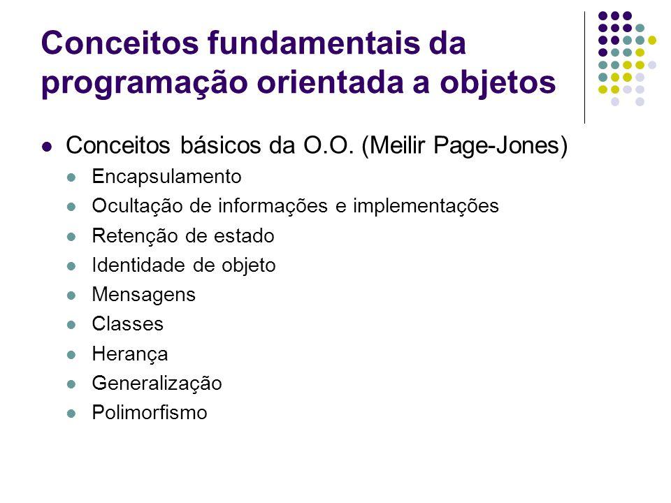 Conceitos fundamentais da programação orientada a objetos  Encapsulamento  Agrupamento de idéias afins em uma unidade, conceito esse que pode então ser informado em uma só palavra (Meilir Page-Jones).
