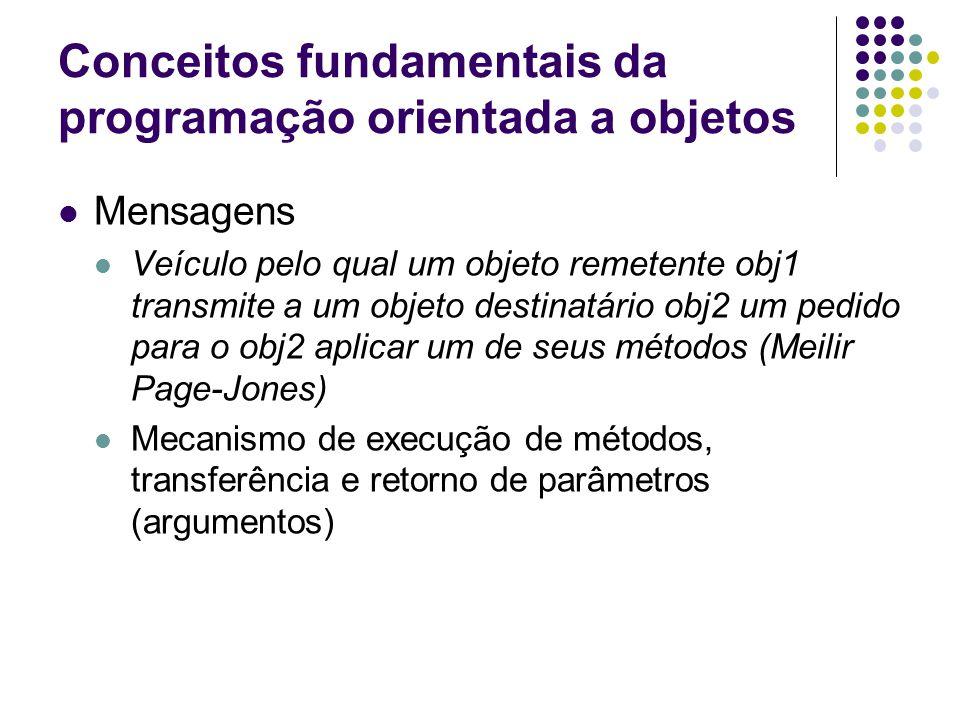 Conceitos fundamentais da programação orientada a objetos  Mensagens  Veículo pelo qual um objeto remetente obj1 transmite a um objeto destinatário obj2 um pedido para o obj2 aplicar um de seus métodos (Meilir Page-Jones)  Mecanismo de execução de métodos, transferência e retorno de parâmetros (argumentos)