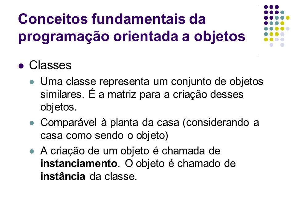 Conceitos fundamentais da programação orientada a objetos  Herança  A herança (de D a partir de C) é a habilidade que uma classe D tem implicitamente definida em cada um dos atributos e operações da classe C, como se esses atributos e operações tivessem sido definidos com base na própria classe D.