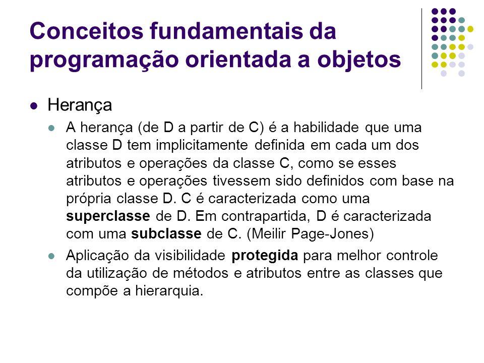 Conceitos fundamentais da programação orientada a objetos  Generalização  É a construção de uma classe C de forma que uma ou mais das classes que ela utiliza internamente são fornecidas somente em run- time (na hora em que um objeto da classe C é gerado) (Meilir Page-Jones).