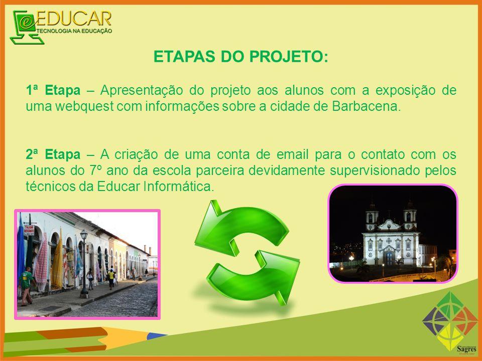 ETAPAS DO PROJETO: 1ª Etapa – Apresentação do projeto aos alunos com a exposição de uma webquest com informações sobre a cidade de Barbacena. 2ª Etapa