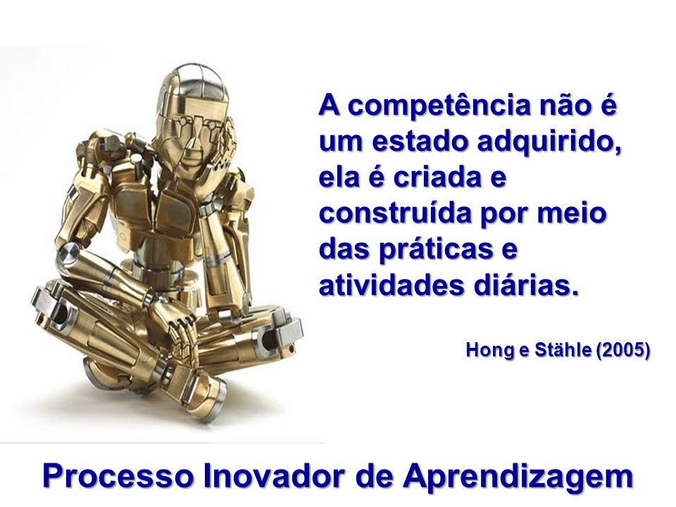 A competência não é um estado adquirido, ela é criada e construída por meio das práticas e atividades diárias. Hong e Stähle (2005) Processo Inovador