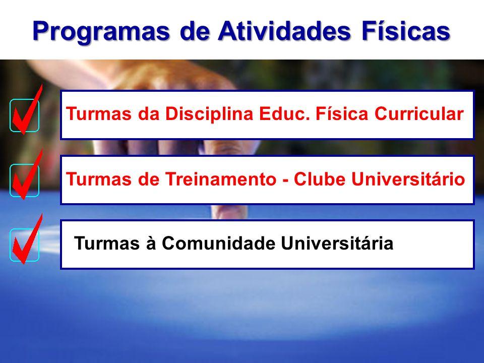 Programas de Atividades Físicas Turmas da Disciplina Educ. Física CurricularTurmas de Treinamento - Clube UniversitárioTurmas à Comunidade Universitár