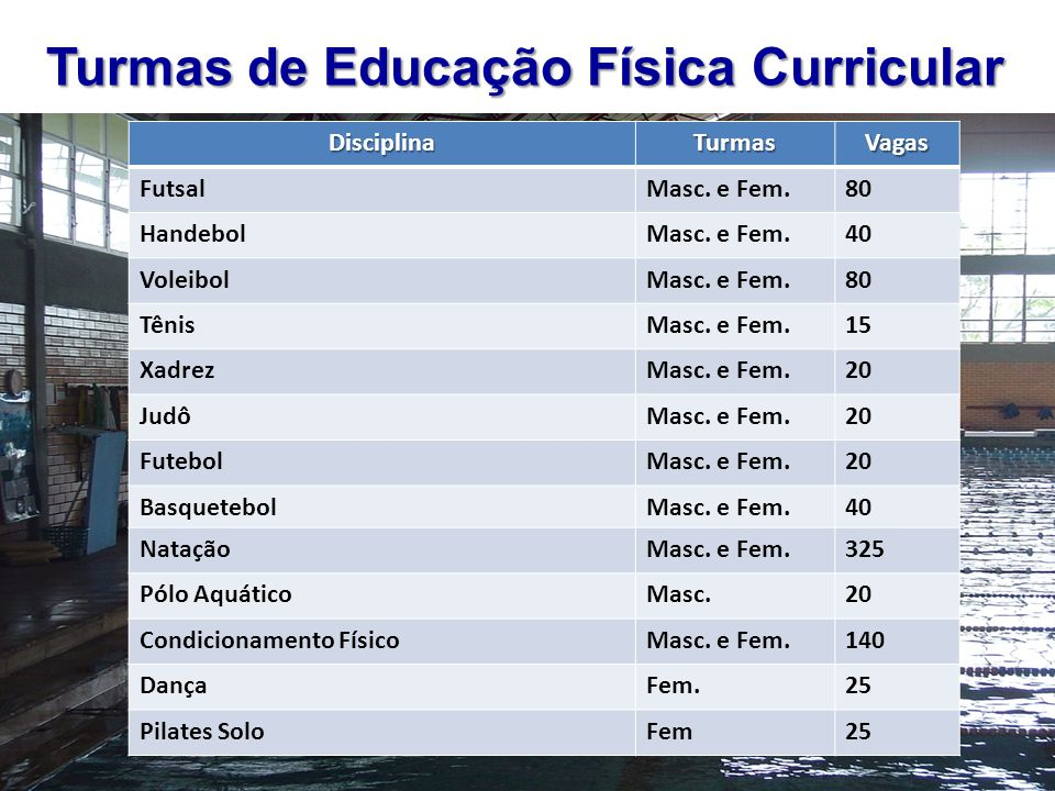 Turmas de Educação Física Curricular DisciplinaTurmasVagas FutsalMasc. e Fem.80 HandebolMasc. e Fem.40 VoleibolMasc. e Fem.80 TênisMasc. e Fem.15 Xadr