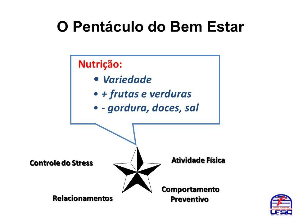 O Pentáculo do Bem Estar Atividade Física Atividade Física Controle do Stress Comportamento ComportamentoPreventivo Relacionamentos Nutrição: • Varied