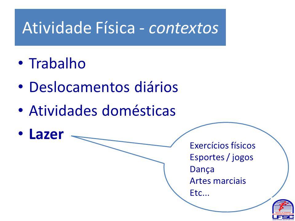 Atividade Física - contextos • Trabalho • Deslocamentos diários • Atividades domésticas • Lazer Exercícios físicos Esportes / jogos Dança Artes marcia