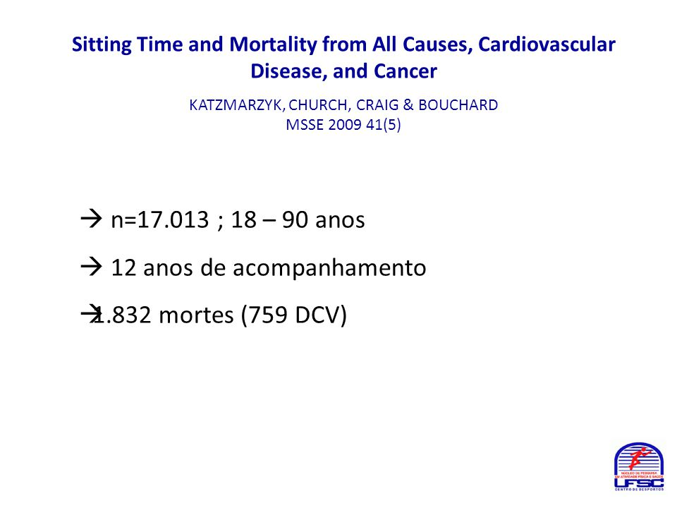 Sitting Time and Mortality from All Causes, Cardiovascular Disease, and Cancer KATZMARZYK, CHURCH, CRAIG & BOUCHARD MSSE 2009 41(5)  n=17.013 ; 18 – 90 anos  12 anos de acompanhamento  1.832 mortes (759 DCV)