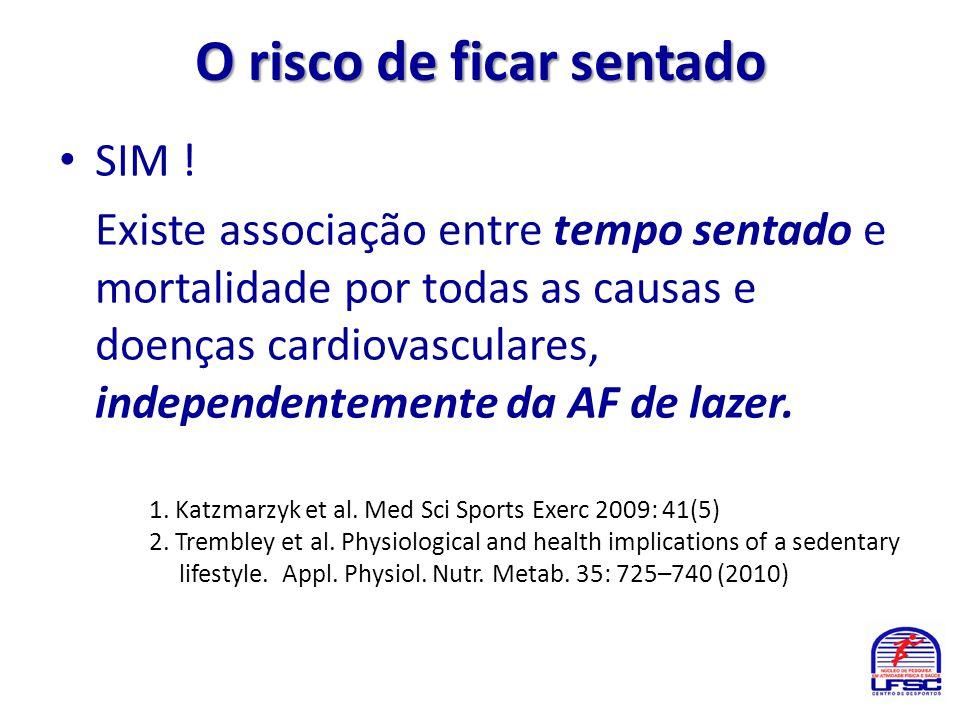 O risco de ficar sentado • SIM ! Existe associação entre tempo sentado e mortalidade por todas as causas e doenças cardiovasculares, independentemente