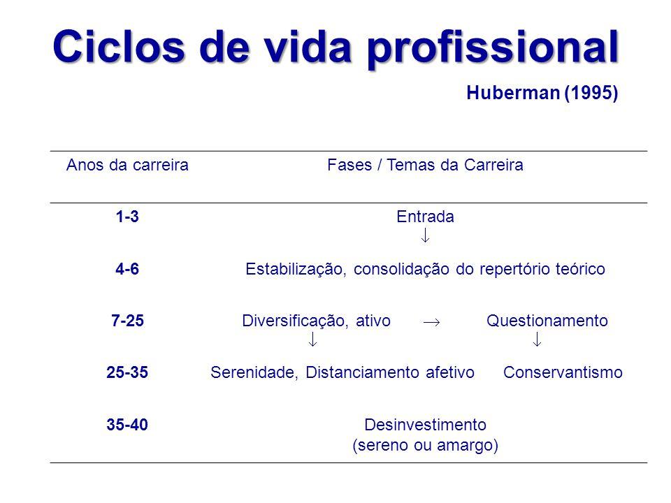 Programas de Esportes Handebol Infantil (10 a 14 anos)Jogos Adaptados da 3ª Idade (60 anos ou +)Voleibol adaptado 3ª Idade (60 anos ou +)Voleibol Infantil (11 a 14 anos)Voleibol para Turmas Mistas (30 anos ou +)