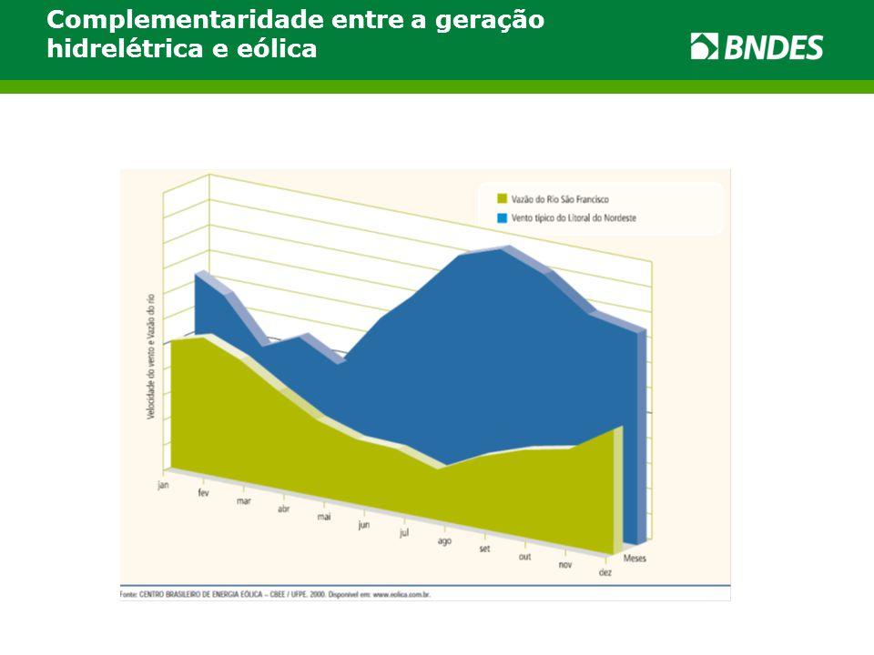 Complementaridade entre a geração hidrelétrica e eólica