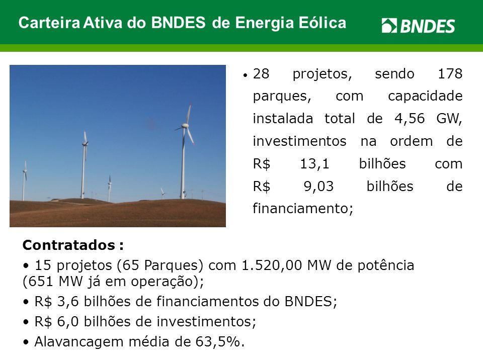 • Carteira Total: 28 projetos - 178 parques - capacidade instalada total de 4.560 MW, investimentos de R$ 13,1 bilhões e R$ 9,03 bilhões de financiamento; Carteira Ativa do BNDES de Energia Eólica Em Análise : • 8 projetos – 49 Parques - 1.226 MW de potência - R$ 3,6 bilhões de financiamentos do BNDES - R$ 5,1 bilhões de investimentos; Contratados : • 15 projetos - 65 Parques -1.520 MW de potência (651 MW já em operação) - R$ 4,5 bilhões de financiamentos do BNDES - R$ 7,2 bilhões de investimentos - Alavancagem média de 62,5%.