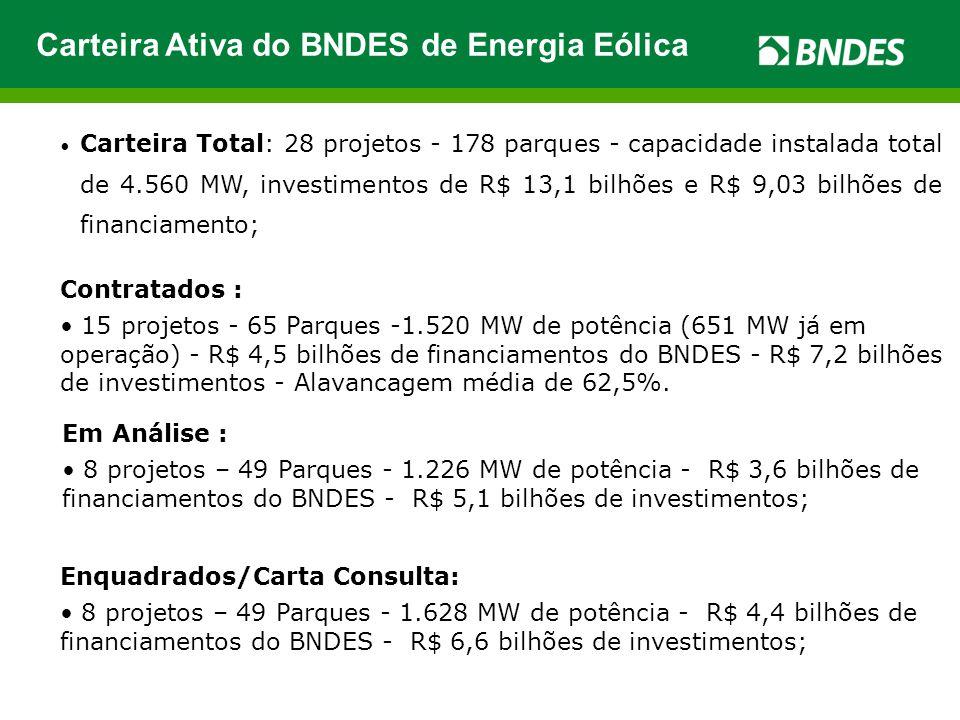• Carteira Total: 28 projetos - 178 parques - capacidade instalada total de 4.560 MW, investimentos de R$ 13,1 bilhões e R$ 9,03 bilhões de financiame