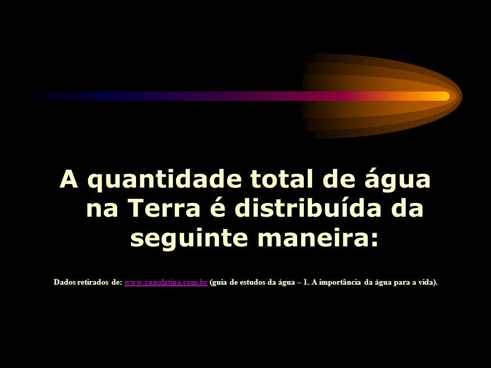 A quantidade total de água na Terra é distribuída da seguinte maneira: Dados retirados de: www.cunolatina.com.br (guia de estudos da água – 1. A impor