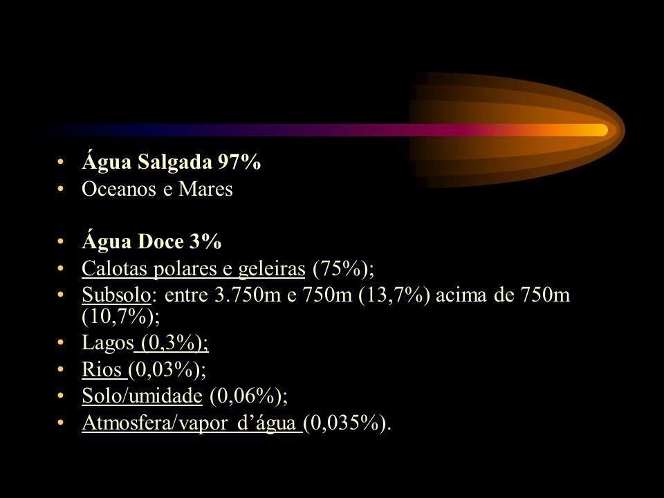 •Água Salgada 97% •Oceanos e Mares •Água Doce 3% •Calotas polares e geleiras (75%); •Subsolo: entre 3.750m e 750m (13,7%) acima de 750m (10,7%); •Lago