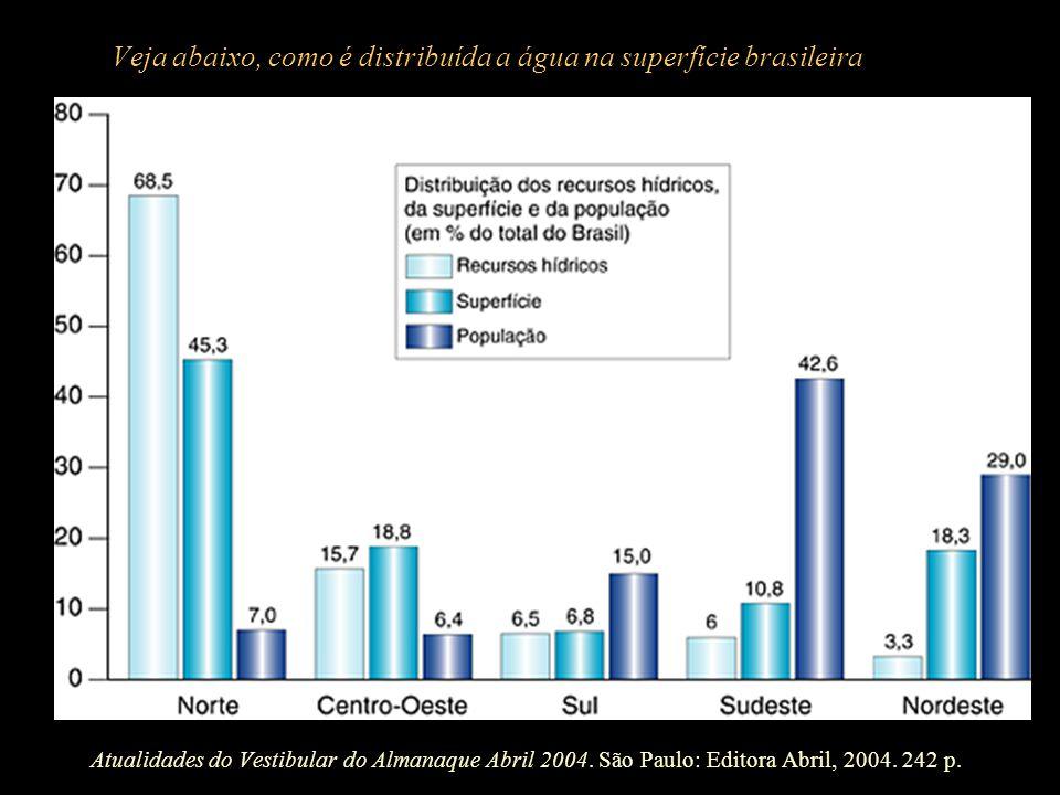Veja abaixo, como é distribuída a água na superfície brasileira Atualidades do Vestibular do Almanaque Abril 2004. São Paulo: Editora Abril, 2004. 242