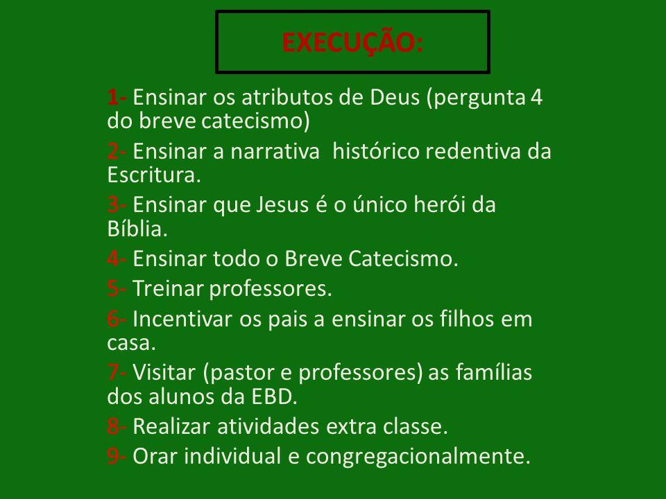 1- Ensinar os atributos de Deus (pergunta 4 do breve catecismo) Sabedoria Infinito Poder Deus é Espírito Eterno Santidade Imutável Justiça Bondade Verdade