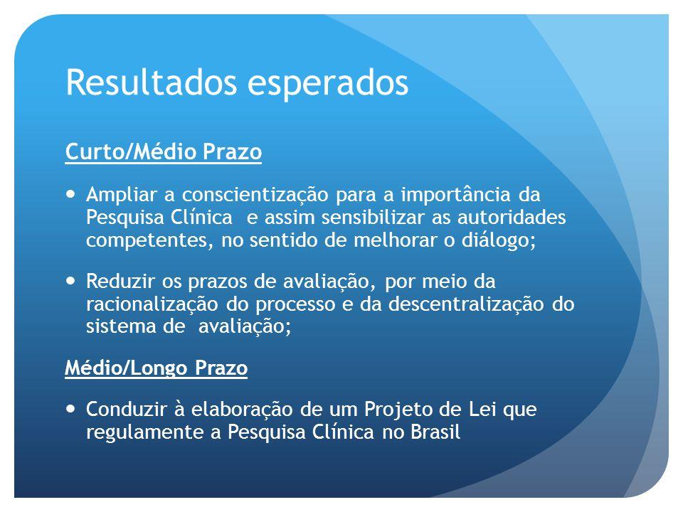 Resultados esperados Curto/Médio Prazo  Ampliar a conscientização para a importância da Pesquisa Clínica e assim sensibilizar as autoridades competentes, no sentido de melhorar o diálogo;  Reduzir os prazos de avaliação, por meio da racionalização do processo e da descentralização do sistema de avaliação; Médio/Longo Prazo  Conduzir à elaboração de um Projeto de Lei que regulamente a Pesquisa Clínica no Brasil