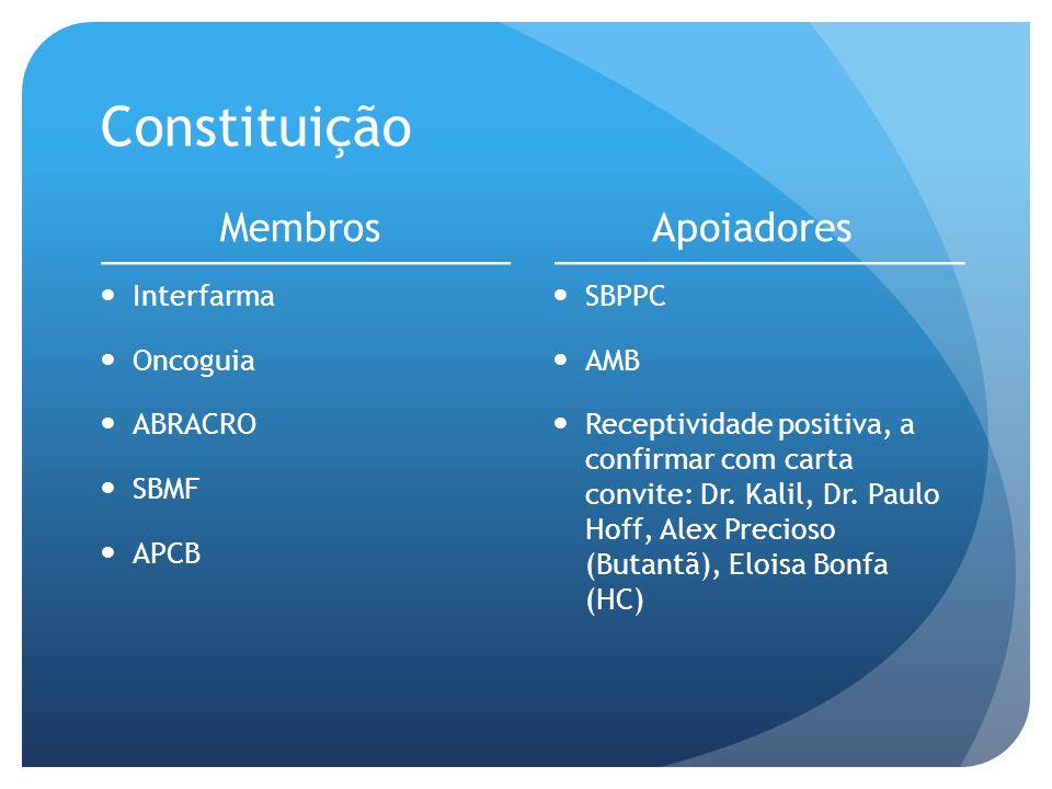 Constituição Membros  Interfarma  Oncoguia  ABRACRO  SBMF  APCB Apoiadores  SBPPC  AMB  Receptividade positiva, a confirmar com carta convite: