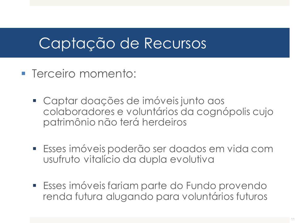 Captação de Recursos 11  Terceiro momento:  Captar doações de imóveis junto aos colaboradores e voluntários da cognópolis cujo patrimônio não terá h
