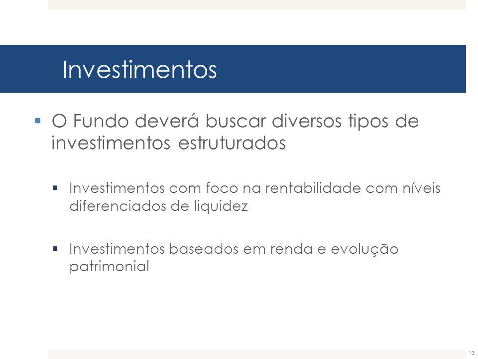 Investimentos 13  O Fundo deverá buscar diversos tipos de investimentos estruturados  Investimentos com foco na rentabilidade com níveis diferenciad