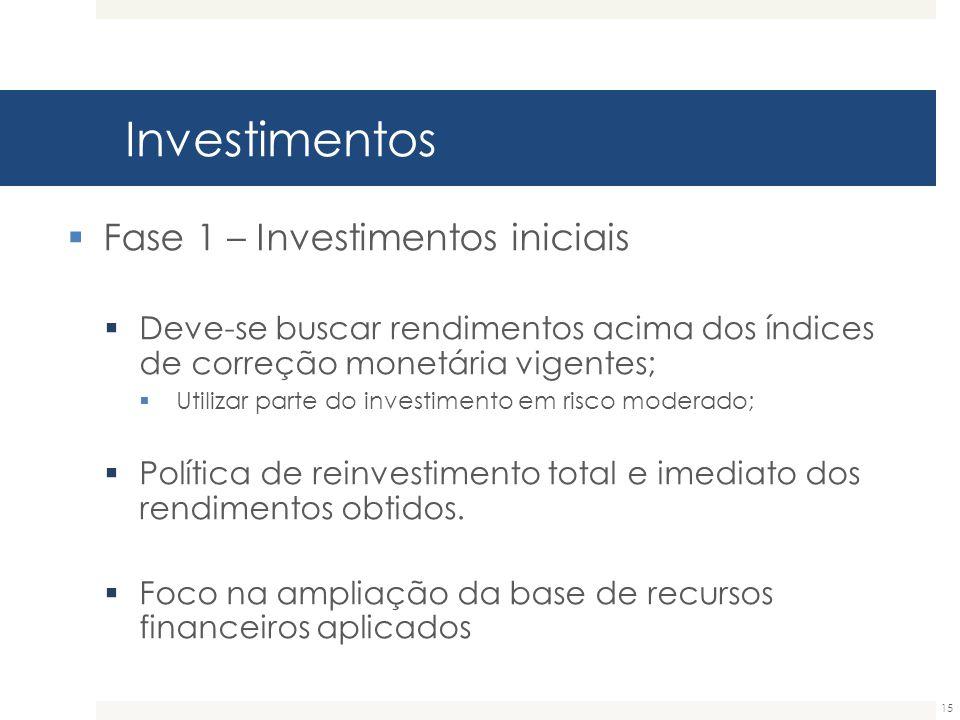 Investimentos 15  Fase 1 – Investimentos iniciais  Deve-se buscar rendimentos acima dos índices de correção monetária vigentes;  Utilizar parte do